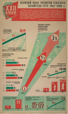22nd Congress of the CPSU, Party Programme, 1961, Communism by 1980, Overtake USA